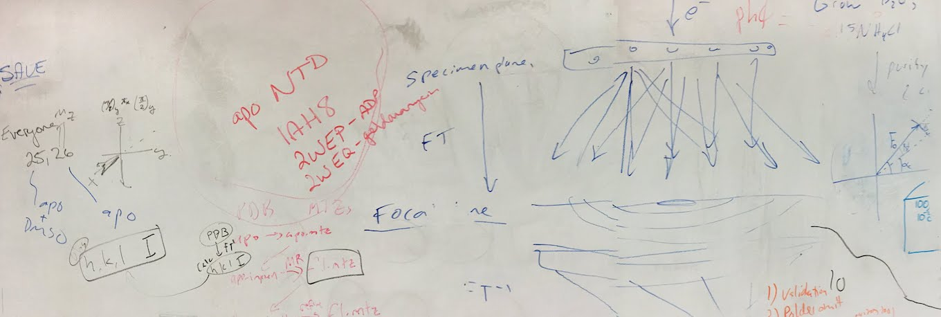 Macro methods whiteboard in the teaching lab